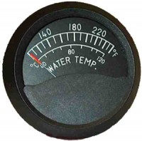Water Gauges