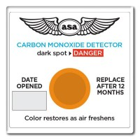 CO2 Detectors
