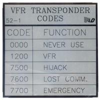 VFR Procedures