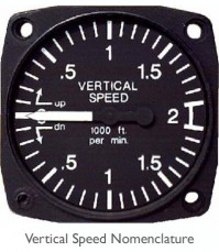 Vertical Speed Indicators